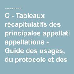 C - Tableaux récapitulatifs des principales appellations - Guide des usages, du protocole et des relations publiques