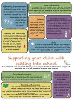 We created these sheets with the aim to support our parents in understanding the EYFS framework. The sheets aren't exhaustive but aim to give some ideas of what to look for. Parent Information Board, Parent Orientation, School Reception, Parent Board, Eyfs Classroom, School Plan, School Ideas, Classroom Organisation, Classroom Management