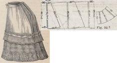 Выкройки Vintage Dress Patterns, Clothing Patterns, Vintage Sewing, Vintage Dresses, Sewing Patterns, Short Petticoat, 1870s Fashion, Bustle Dress, Miss Kitty