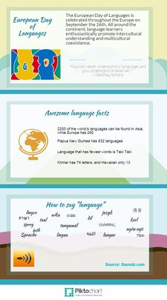 European Day of Languages - facts about languages