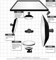Image result for lighting setup