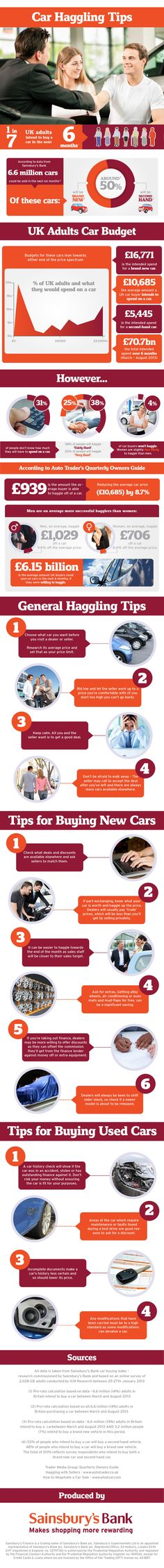 Car Haggling Tips #infographic
