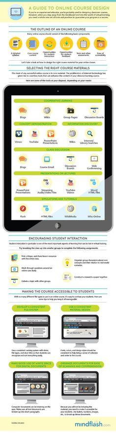 Hoe ontwerp je een e-learning cursus? De stappen in een infographic.
