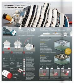 Costa Concordia –  by Greek Infographics