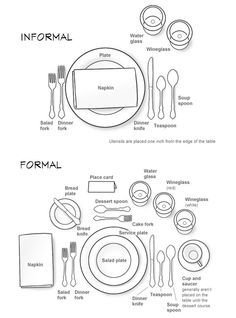 table setting diagrams