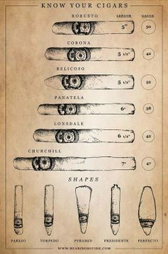 Know Your Cigars #cigars #luxurytools #gentlemansguide