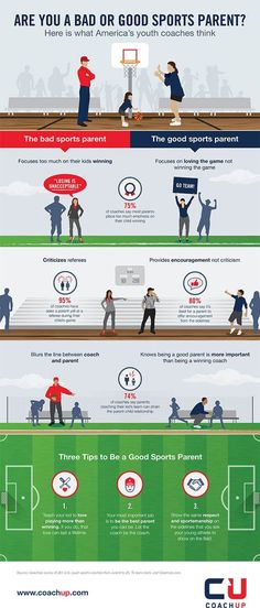 Data Chart : How Competitive Parents Affect A Child's Sportsmanship [Infographic ICYMI: How Competitive Parents Affect A Child's Sportsmanship Sharing is Parenting Plan, Parenting Styles, Good Parenting, Parenting Hacks, Parenting Classes, Foster Parenting, Parenting Quotes, Love And Logic, Parent Coaching
