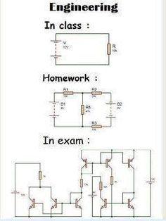 Engineering it 4 me