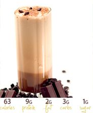 Great protein shake recipes