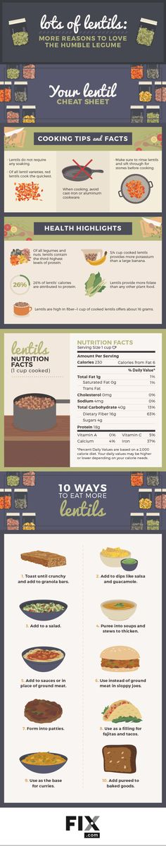 Protein is a necessary diet staple – you can't live without it (even though you don't need AS MUCH) as most people claim. To learn more on How Much Prot ...