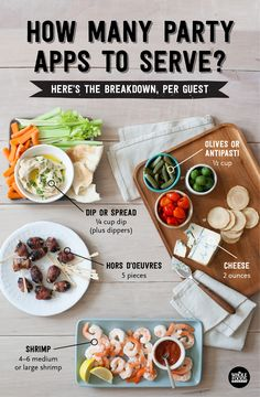 Never fear... Here's how much to serve at your holiday party!