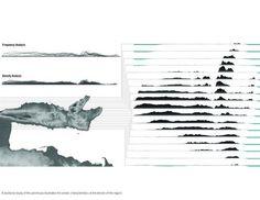 Jose Alvarez Samana, Dominican Republic - Topographical Analysis ArcGis | Illustrator | Photoshop