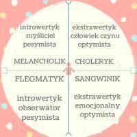 Cztery typy osobowości wg Hipokratesa – którym jesteś? + Test