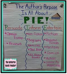 Author's PIE Anchor Chart