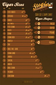This Cigar Size & Shape Chart should serve as a starting point for you if you're wanting to learn about the basic cigar sizes and shapes. Top Cigars, Cigars And Whiskey, Pipes And Cigars, Shape Chart, Chart Infographic, Cigar Shops, Cigar Art, Shape Posters, Cigar Club