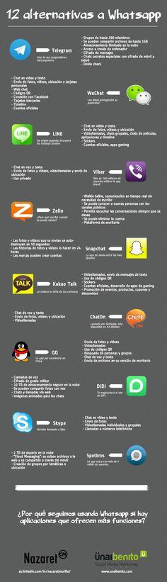 12 alternativas a Whatsapp