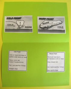 Cycle 1 Week 22 - Weather Fronts foldable: I absolutely love this idea for my students because when I was in grade school I remember how well foldables helped me. This is a fantastic idea to compile all of the information that they have learn in the unit and can be used to help them study for the unit test.