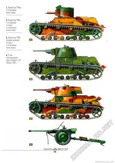 Army Vehicles, Armored Vehicles, Engin, World Of Tanks, War Machine, Colour Schemes, World War Two, Wwii, Cool Cars