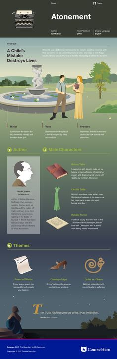 This @CourseHero infographic on Atonement is both visually stunning and informative!