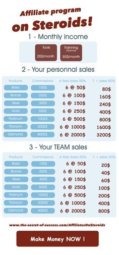 Marketing with Mary!     This is the BEST affiliate program I ever seen!  the-secret-of-suc...   https://www.pinterest.com/pin/37788084351541713/