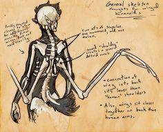 Wing Anatomy, Anatomy Drawing, Human Anatomy, Drawing Reference Poses, Anatomy Reference, Drawing Techniques, Drawing Tips, Wings Drawing, Poses References