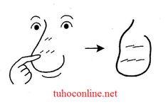 Học chữ Kanji bằng hình ảnh 歌、自 、転 - tuhoconline.net