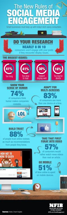 Infographic: How Small Businesses Can Increase Engagement on Social Media | NFIB