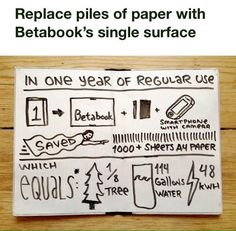betabook.co Portable Whiteboard, A4 Paper, Twitter, Surface, Home Decor, Decoration Home, Room Decor, Interior Decorating