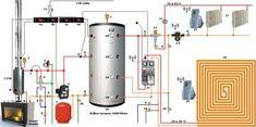 Foyer bouilleur Antité + C150 avec hydro-accumulation et plancher chauffant + radiateurs.