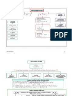 Flo Chart Outline for Civil Procedure course Implied Consent, Law Notes, Offer And Acceptance, Civil Procedure, Contract Law, Constitutional Law, Exams Tips, Law School, Federal