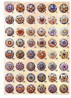 Knobs - Kitchen cabitet knows, handpainted knobs, ceramic knobs | Italian Ceramics