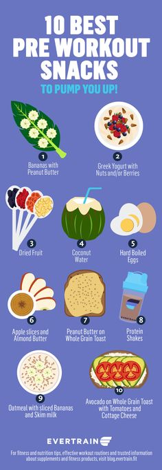15 Best Energy Pumping Pre-Workout Snacks - Best Pre-Workout Snacks To Prep Your Body For The Gym Good Pre Workout Snack, Post Workout Snacks, Pre Workout Meal, Pre Workout Shake, Pre Workout Breakfast, Workout Meals, After Workout Snack, Best Post Workout Food, Recipes