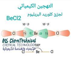 تهجين كلوريد البيريليوم BeCl2 Mirrored Sunglasses