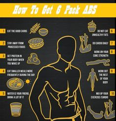 How To Get A Sixpack Abs - Fitness Workout Health Tips Tricks Ab - Yeah We Train !