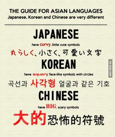 Funny pictures about Easy Ways To Identify Asian Languages. Oh, and cool pics about Easy Ways To Identify Asian Languages. Also, Easy Ways To Identify Asian Languages photos. Learn Japanese Words, Japanese Phrases, Asian Humor, Asian Jokes, Learning Languages Tips, Japanese Language Learning, Korean Words, Learn Korean, The More You Know