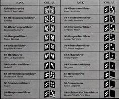 Nazi Germany Military Ranks | ... uniforms, waffen-ss uniform, ss, german uniforms, nazi, ww2 uniforms