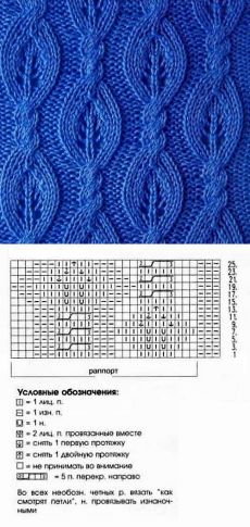 Zopfmuster Olymp Level Five Strick Pullover, bo. Lace Knitting Stitches, Cable Knitting Patterns, Knitting Help, Knitting Charts, Knit Patterns, Baby Knitting, Stitch Patterns, Crochet Chart, Creations
