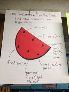 lucy caulins | Watermelon and seed: Finding small moments in ... | Classroom Ideas