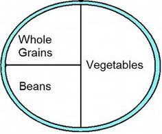 Your Simple Guide To Balanced Vegan Meals