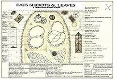 Permaculture - Yahoo Image Search results