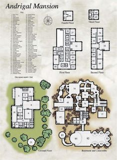 597 Best Fantasy map images in 2019   Fantasy map, Map, Dungeon maps