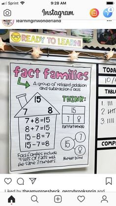 Great fact family anchor chart to replicate for elementary classrooms! Second Grade Math, First Grade Classroom, Math Classroom, Grade 2, Future Classroom, Classroom Ideas, Elementary Math, Kindergarten Math, Teaching Math