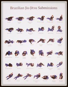 Jiu Jitsu Submissions Poster <b>submission posters</b> — limited edition brazilian <b>jiu</b>-<b>jitsu</b> ...