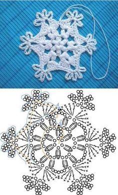 Wonderful DIY Crochet Snowflakes With Pattern | WonderfulDIY.com by erma