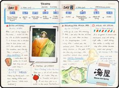 Travel Journal, the Best Travel Planner & Diary - Travelary®