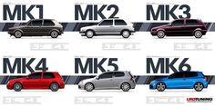 Mk's generations...
