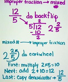 Improper fractions and mixed numbers fourth grade math from The Pirate Queen Teacher Cute way to remember the steps Math Teacher, Math Classroom, Math Resources, Math Activities, Math Strategies, Math Games, Teaching Tips, Teaching Math, Ella Home