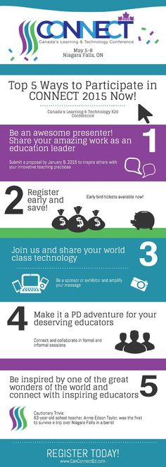 Five Ways to Participate at Connect 2015 #CanConnectEd #EdTech #EdChat #Infographic