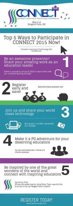 EdTech Tips for Schools Buyer\u0027s Guide Sylvia Fojo Pinterest School