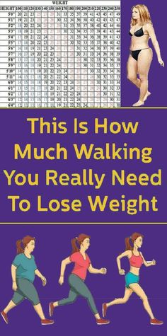 Walking is an easy and enjoyable way of losing weight and one that is preferred by many. How you walk can determine the amount of weight you lose. You won't even have to force … Health Advice, Health And Wellness, Health Fitness, Health Guru, Fitness Hacks, Wellness Fitness, Health Goals, Fitness Workouts, Health Motivation